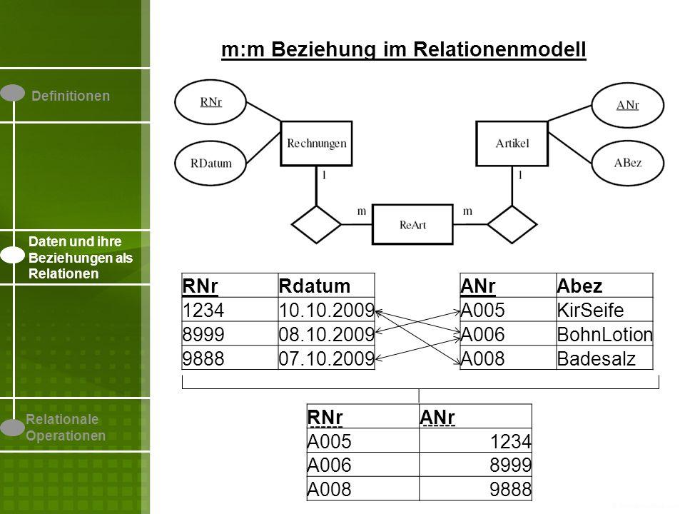 Definitionen Daten und ihre Beziehungen als Relationen Relationale Operationen m:m Beziehung im Relationenmodell RNrRdatum 123410.10.2009 899908.10.20