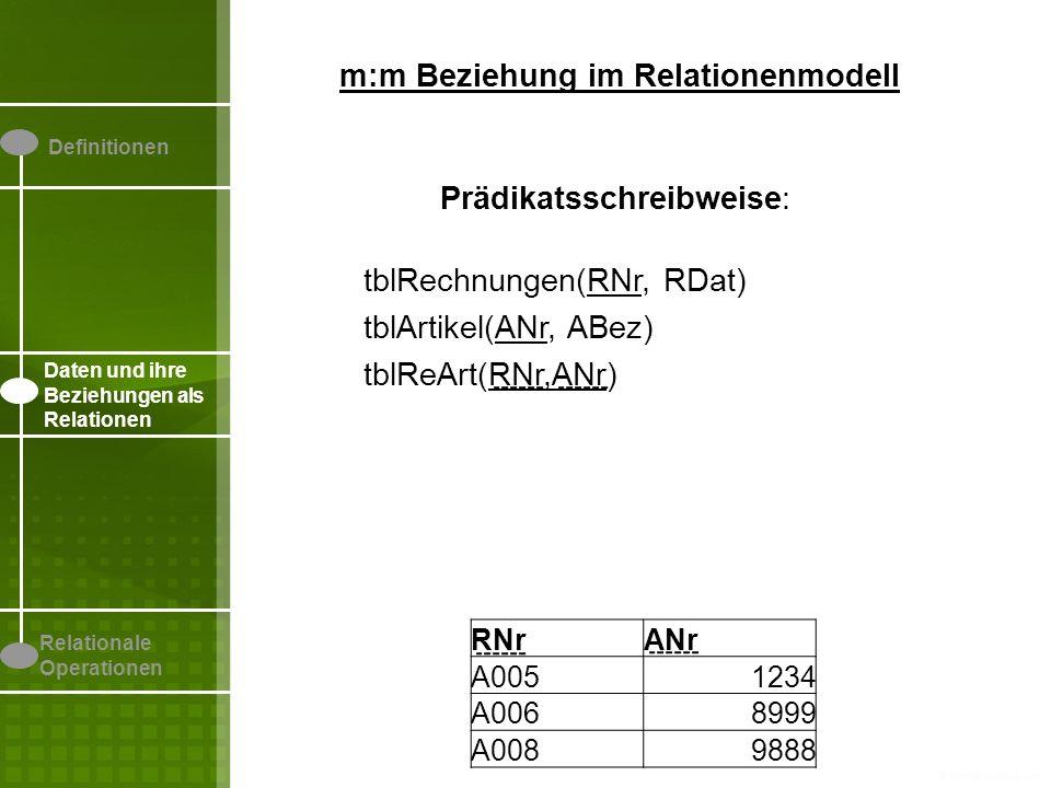 Definitionen Daten und ihre Beziehungen als Relationen Relationale Operationen m:m Beziehung im Relationenmodell RNrANr A0051234 A0068999 A0089888 Prä