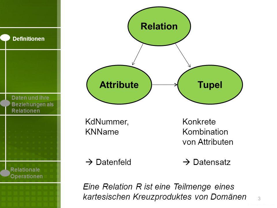 Definitionen Daten und ihre Beziehungen als Relationen Relationale Operationen Projektion Attribute (Tabellenspalten) werden ausgewählt SELECT AbtNr, AbtName, Kostenstelle FROM tblAbteilungen