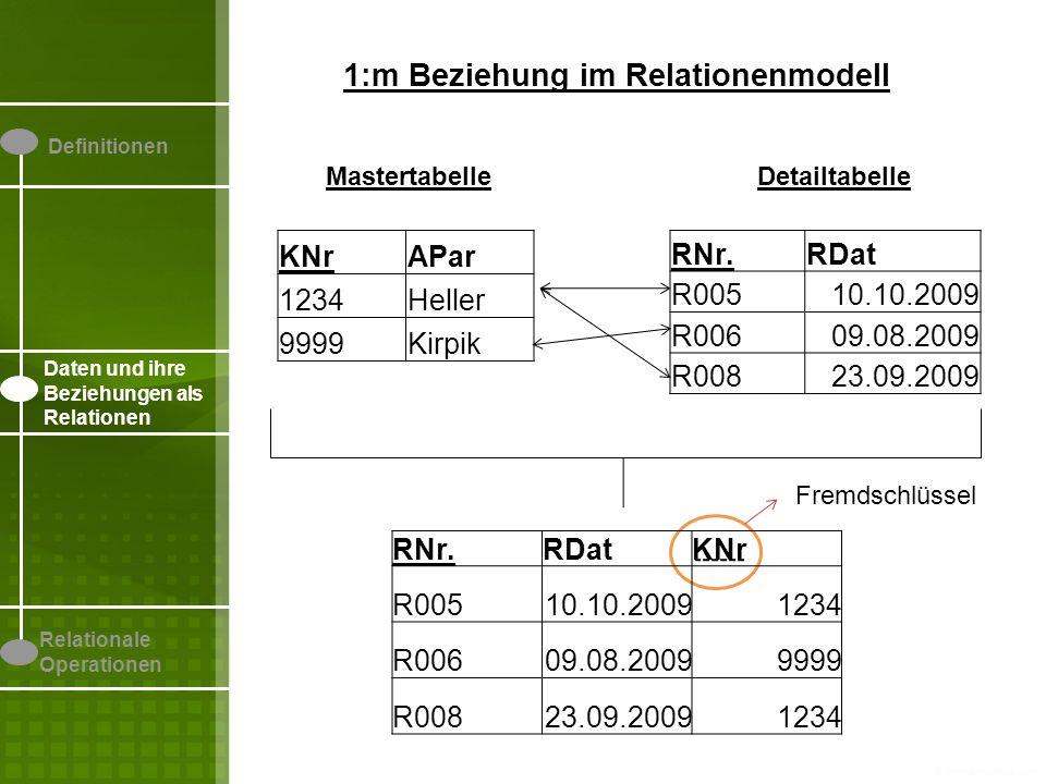 Definitionen Daten und ihre Beziehungen als Relationen Relationale Operationen 1:m Beziehung im Relationenmodell RNr.RDat KNr R00510.10.20091234 R00609.08.20099999 R00823.09.20091234 Fremdschlüssel Prädikatsschreibweise: tblKunde(KNr, APar) tblRechnungen(RNr, RDat, KNr)