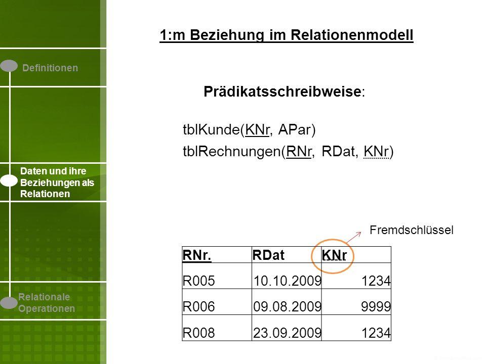 Definitionen Daten und ihre Beziehungen als Relationen Relationale Operationen m:m Beziehung im Relationenmodell RNrRdatum 123410.10.2009 899908.10.2009 988807.10.2009 ANrAbez A005KirSeife A006BohnLotion A008Badesalz