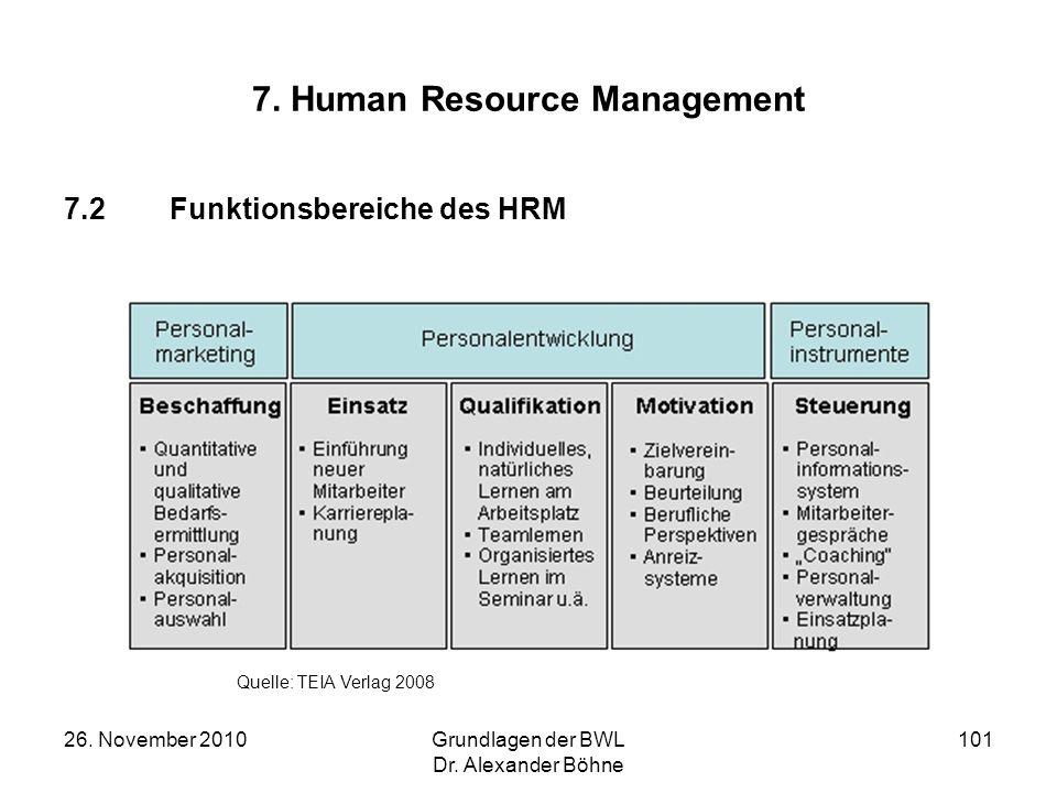 26. November 2010Grundlagen der BWL Dr. Alexander Böhne 101 7. Human Resource Management 7.2Funktionsbereiche des HRM Quelle: TEIA Verlag 2008