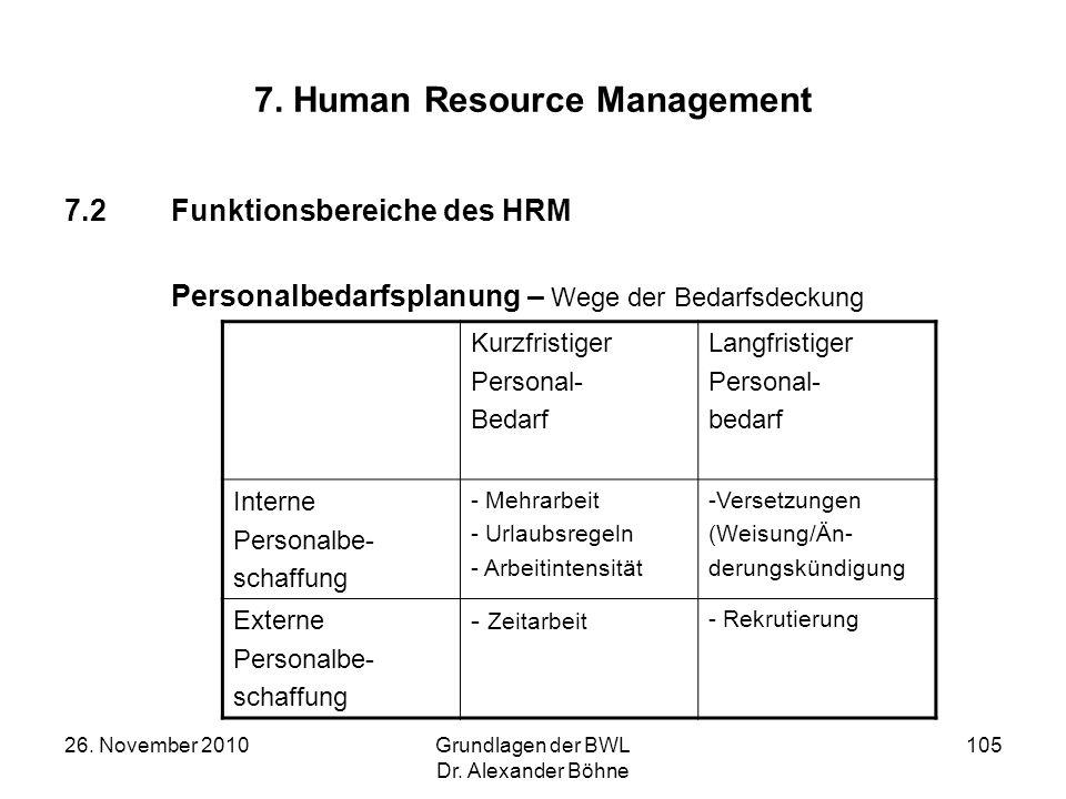 26. November 2010Grundlagen der BWL Dr. Alexander Böhne 105 7. Human Resource Management 7.2Funktionsbereiche des HRM Personalbedarfsplanung – Wege de