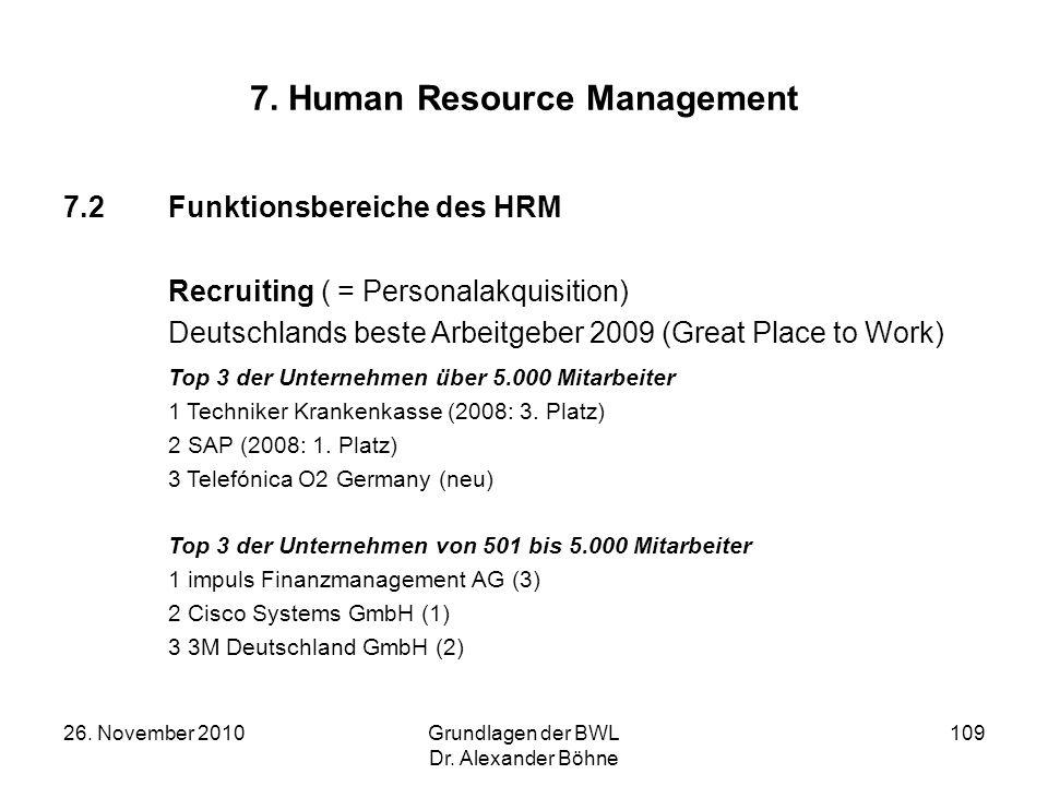 26. November 2010Grundlagen der BWL Dr. Alexander Böhne 109 7. Human Resource Management 7.2Funktionsbereiche des HRM Recruiting ( = Personalakquisiti