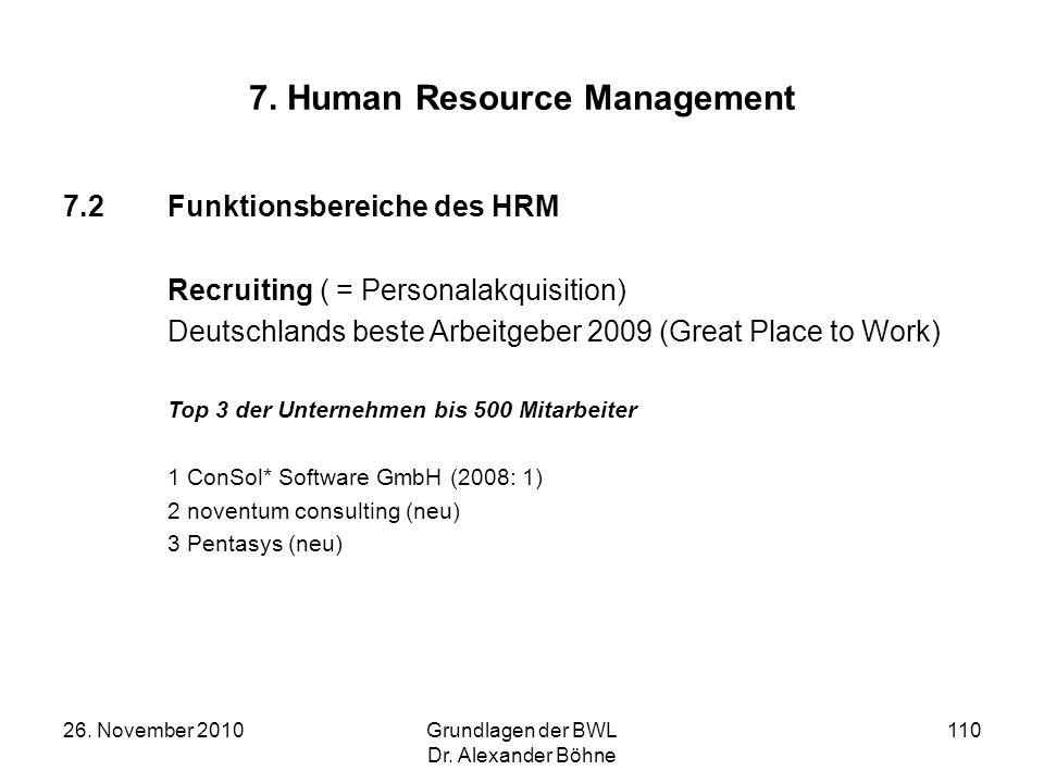 26. November 2010Grundlagen der BWL Dr. Alexander Böhne 110 7. Human Resource Management 7.2Funktionsbereiche des HRM Recruiting ( = Personalakquisiti