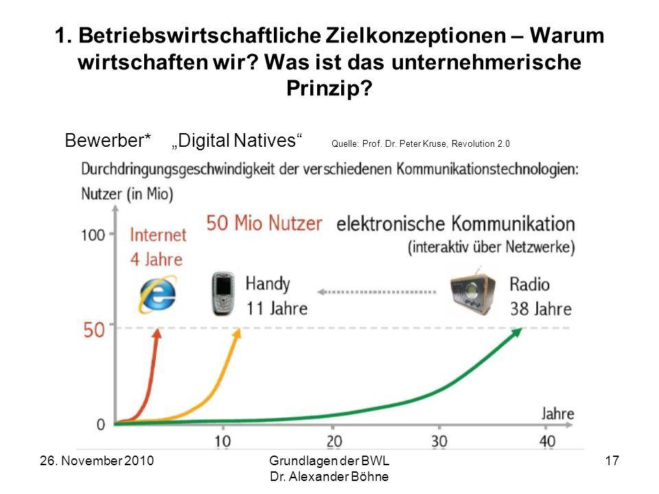 26. November 2010Grundlagen der BWL Dr. Alexander Böhne 17 1. Betriebswirtschaftliche Zielkonzeptionen – Warum wirtschaften wir? Was ist das unternehm