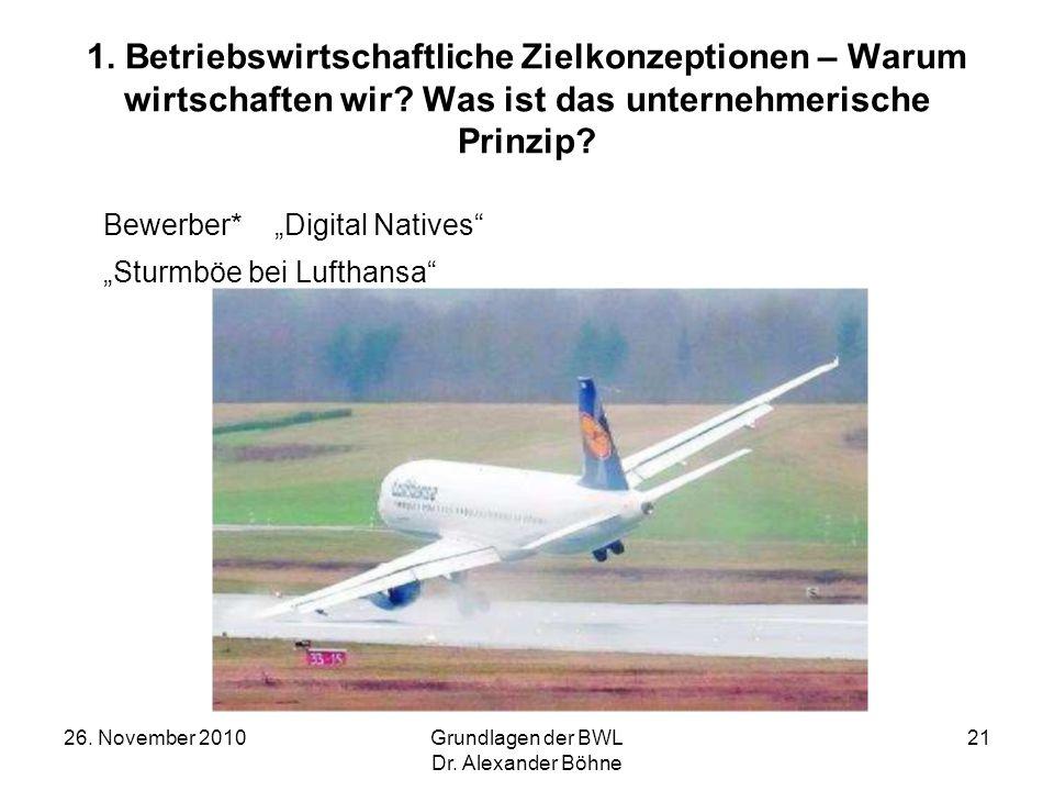 26. November 2010Grundlagen der BWL Dr. Alexander Böhne 21 1. Betriebswirtschaftliche Zielkonzeptionen – Warum wirtschaften wir? Was ist das unternehm