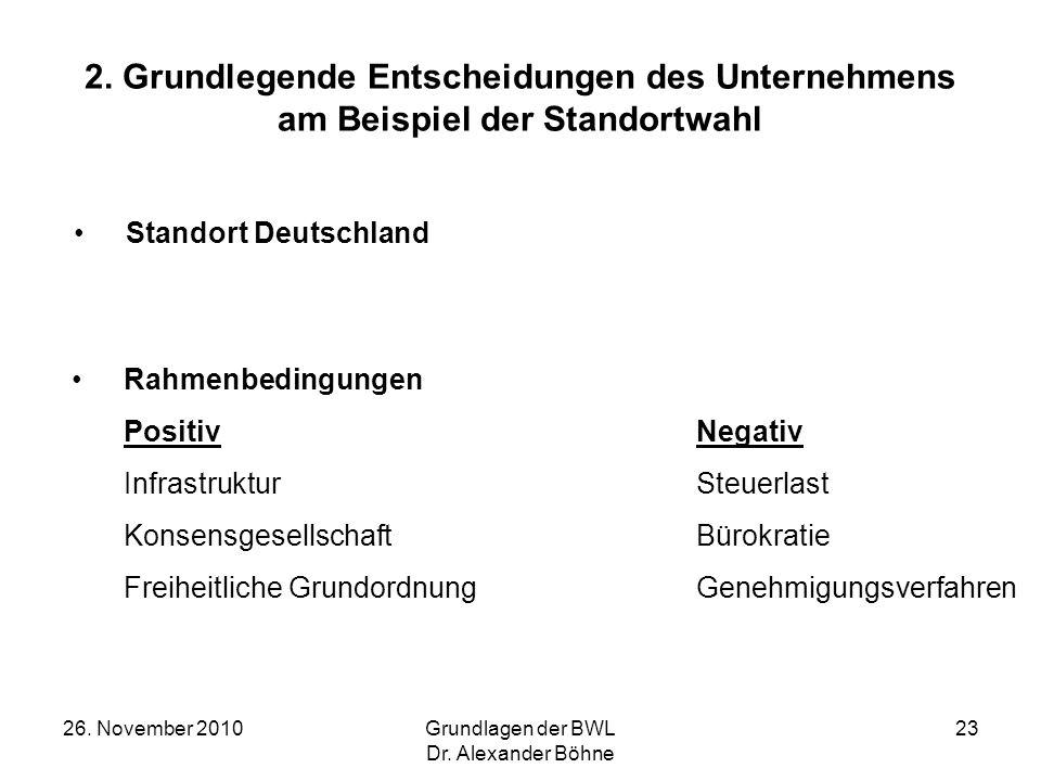 26. November 2010Grundlagen der BWL Dr. Alexander Böhne 23 2. Grundlegende Entscheidungen des Unternehmens am Beispiel der Standortwahl Standort Deuts
