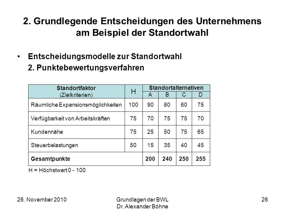 26. November 2010Grundlagen der BWL Dr. Alexander Böhne 26 2. Grundlegende Entscheidungen des Unternehmens am Beispiel der Standortwahl Entscheidungsm