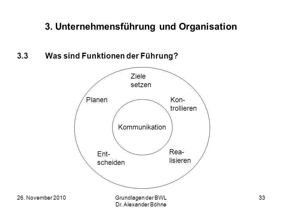 26. November 2010Grundlagen der BWL Dr. Alexander Böhne 33 3. Unternehmensführung und Organisation 3.3Was sind Funktionen der Führung? Kommunikation Z