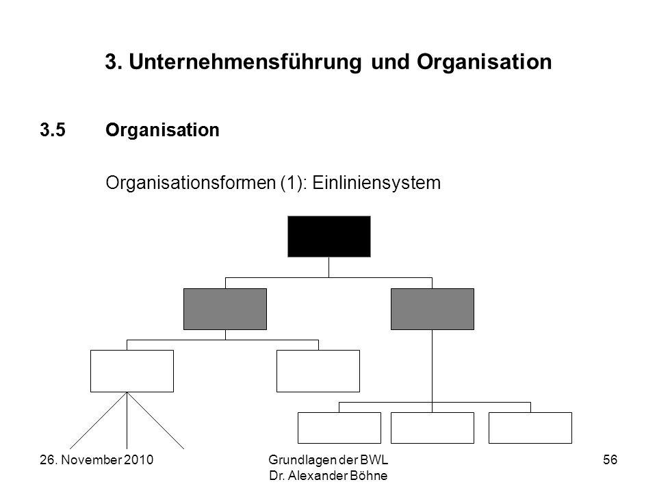 26. November 2010Grundlagen der BWL Dr. Alexander Böhne 56 3. Unternehmensführung und Organisation 3.5Organisation Organisationsformen (1): Einliniens