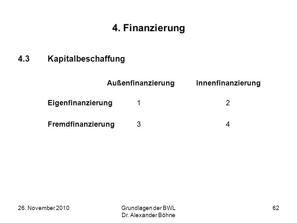 26. November 2010Grundlagen der BWL Dr. Alexander Böhne 62 4. Finanzierung 4.3Kapitalbeschaffung AußenfinanzierungInnenfinanzierung Eigenfinanzierung1