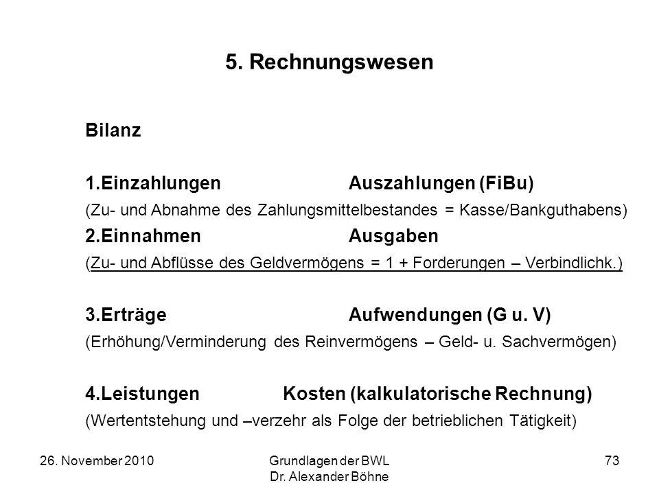 26. November 2010Grundlagen der BWL Dr. Alexander Böhne 73 5. Rechnungswesen Bilanz 1.EinzahlungenAuszahlungen (FiBu) (Zu- und Abnahme des Zahlungsmit