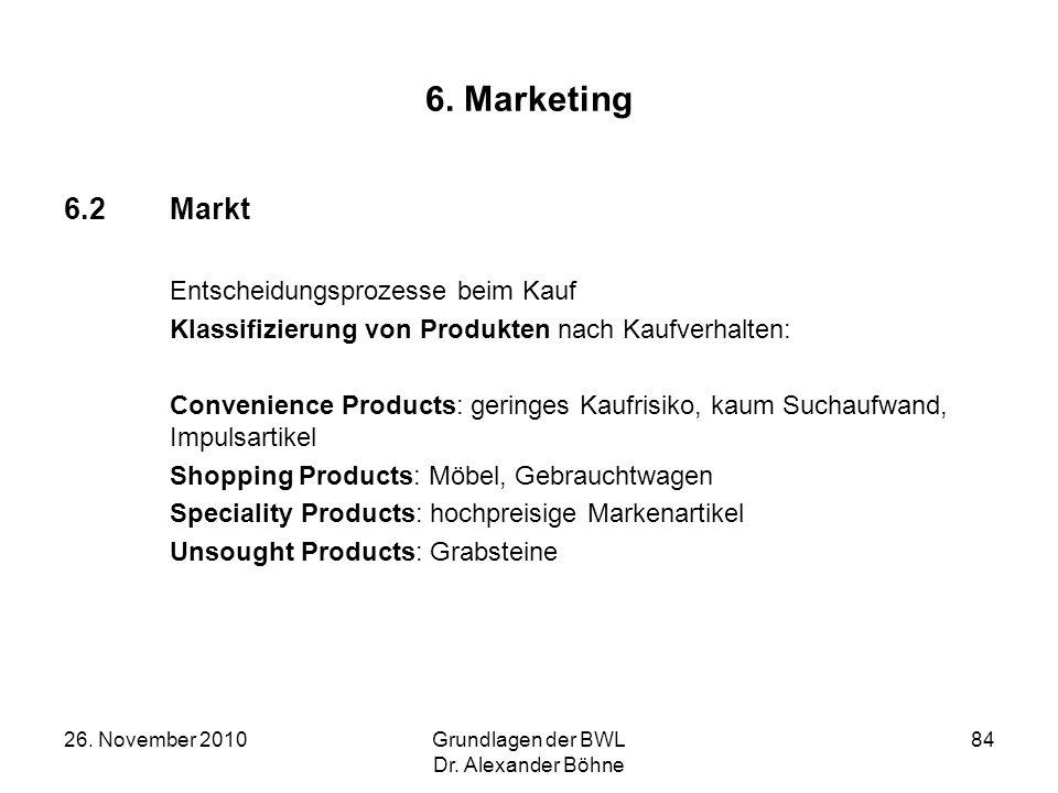 26. November 2010Grundlagen der BWL Dr. Alexander Böhne 84 6. Marketing 6.2Markt Entscheidungsprozesse beim Kauf Klassifizierung von Produkten nach Ka