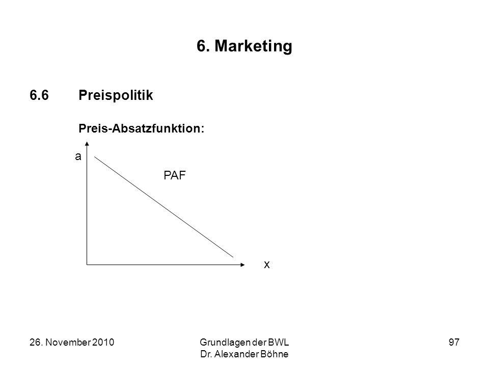 26. November 2010Grundlagen der BWL Dr. Alexander Böhne 97 6. Marketing 6.6Preispolitik Preis-Absatzfunktion: a x PAF