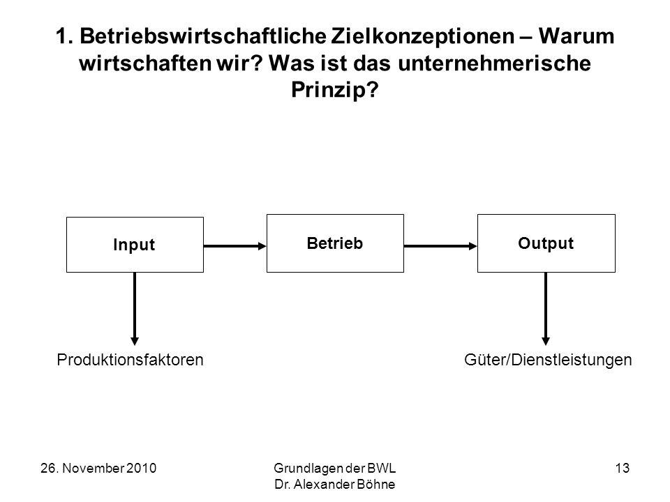 26. November 2010Grundlagen der BWL Dr. Alexander Böhne 13 1. Betriebswirtschaftliche Zielkonzeptionen – Warum wirtschaften wir? Was ist das unternehm