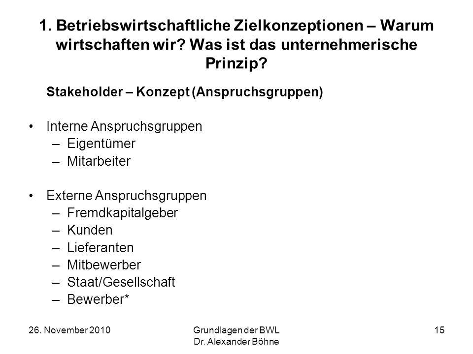 26. November 2010Grundlagen der BWL Dr. Alexander Böhne 15 1. Betriebswirtschaftliche Zielkonzeptionen – Warum wirtschaften wir? Was ist das unternehm
