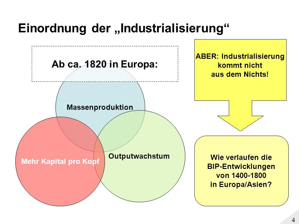 3 Jones These: Geringere Katastrophentendenz in Europa als in Asien Industrialisierung geht von Europa aus Was ist Katastrophentendenz Was ist Industr