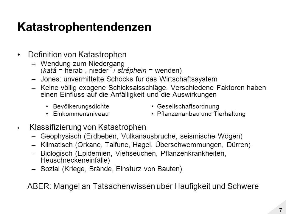 6 Industrialisierungsverlauf Quelle: http://www.ggdc.net/maddison/Historical_Statistics/horizontal-file_10-2006.xls