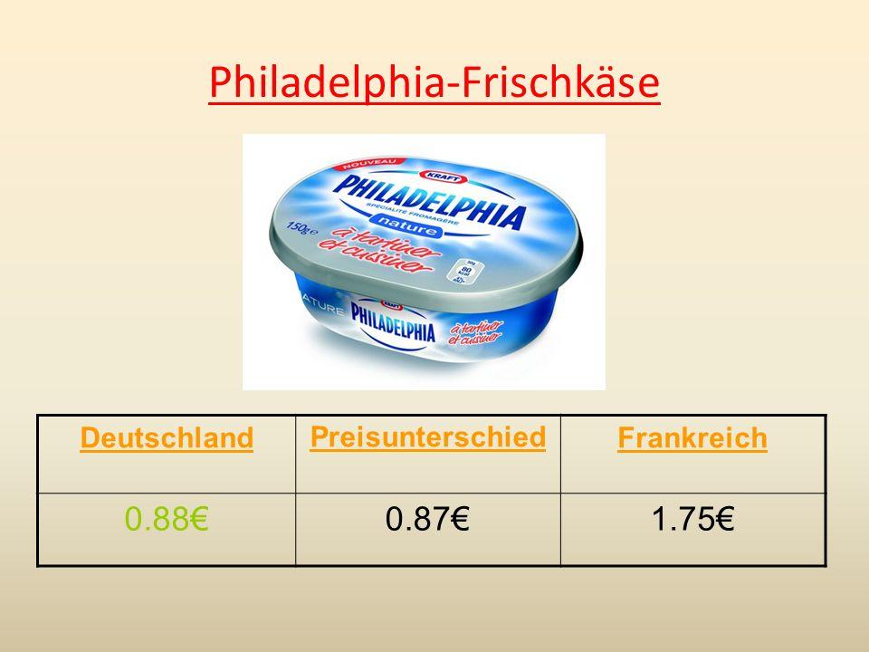 Philadelphia-Frischkäse DeutschlandPreisunterschiedFrankreich 0.880.871.75