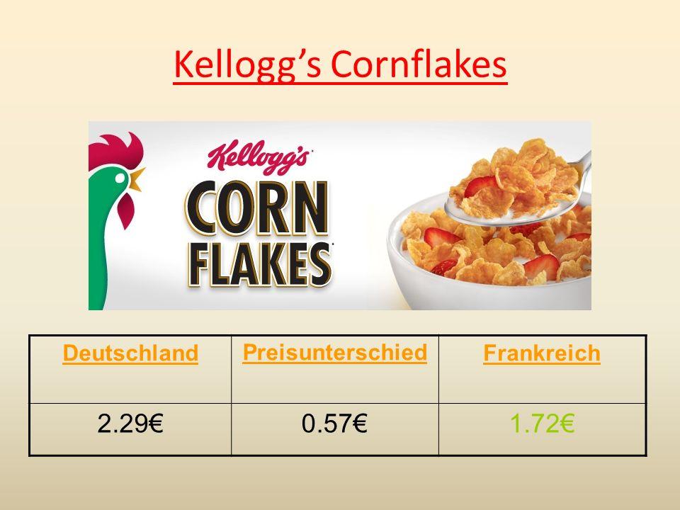 Kelloggs Cornflakes DeutschlandPreisunterschiedFrankreich 2.290.571.72