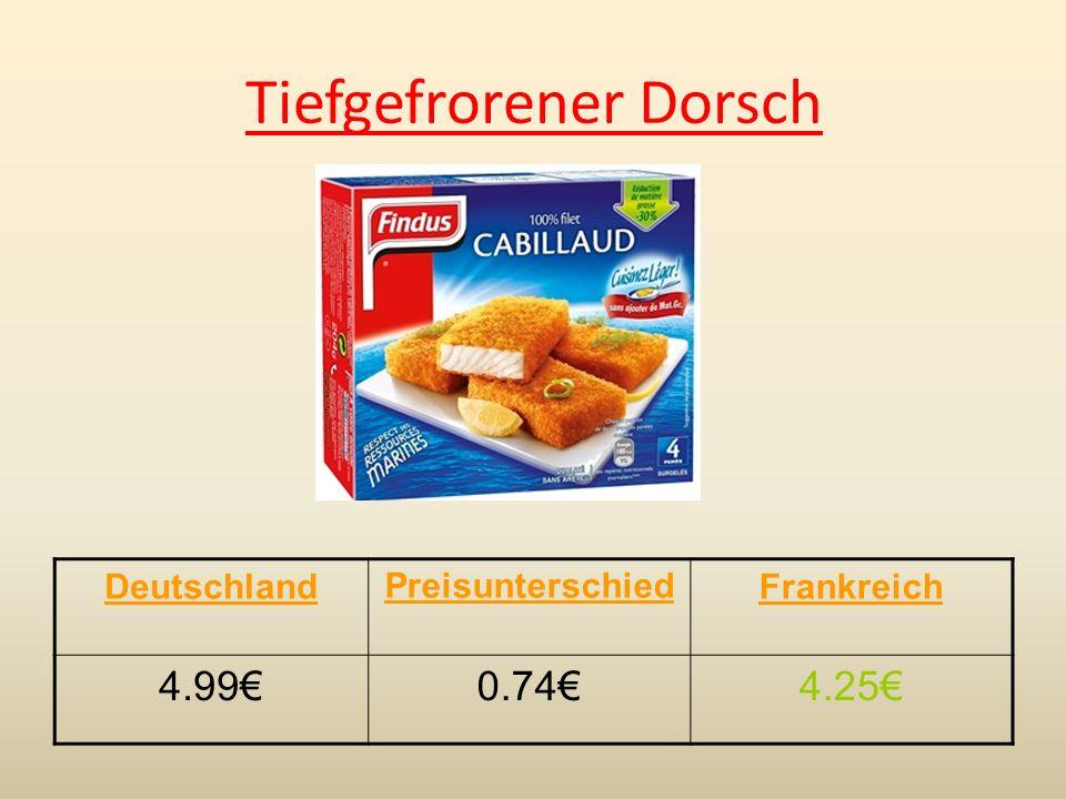 Tiefgefrorener Dorsch DeutschlandPreisunterschiedFrankreich 4.990.744.25