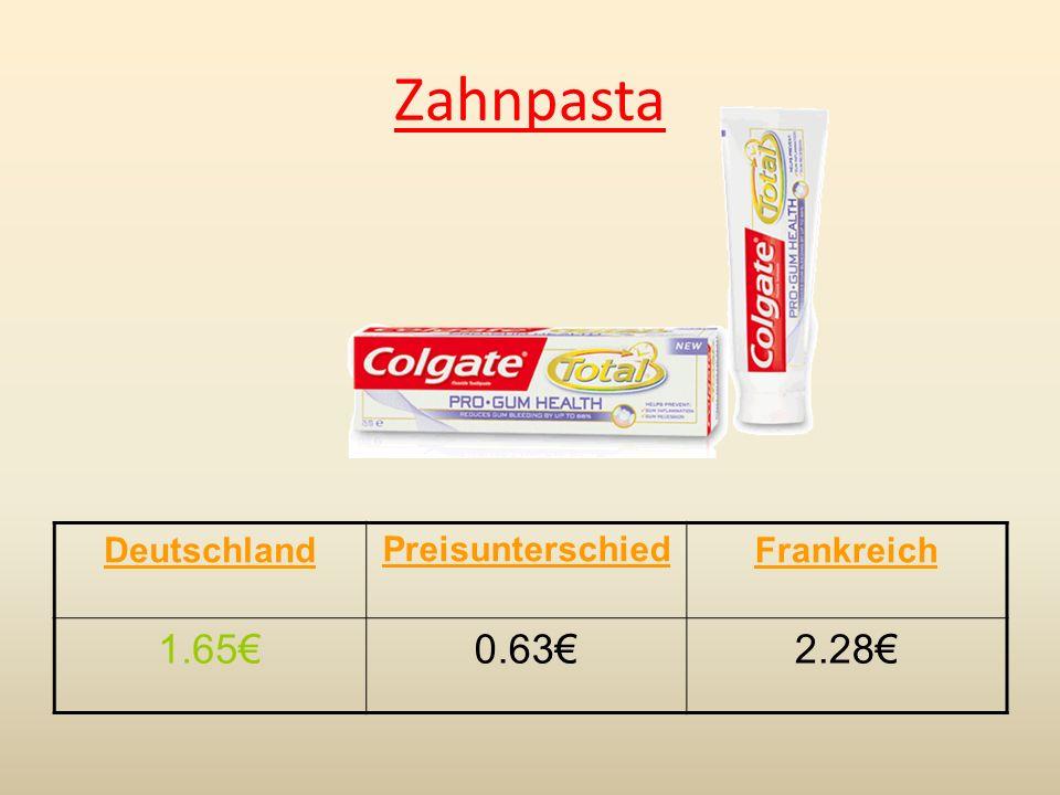 Zahnpasta DeutschlandPreisunterschiedFrankreich 1.650.632.28