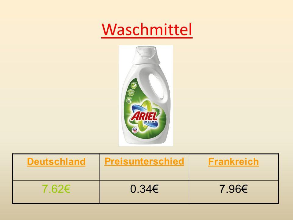 Waschmittel DeutschlandPreisunterschiedFrankreich 7.620.347.96