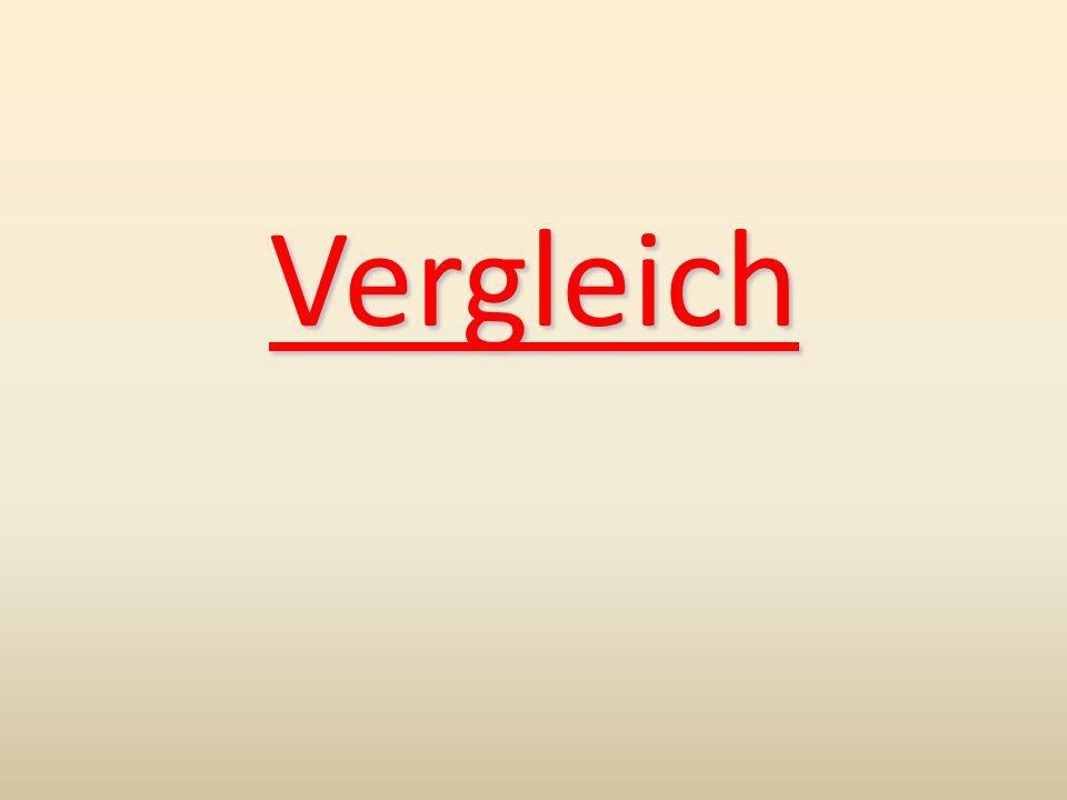 Duschgel DeutschlandPreisunterschiedFrankreich 1.550.652.20