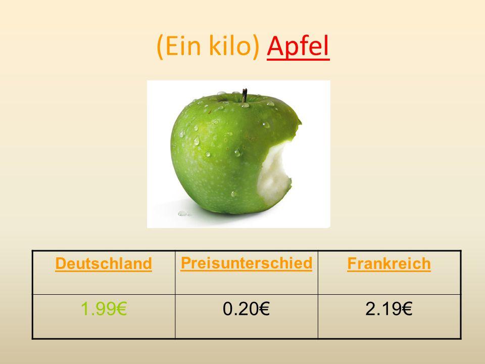 Windeln DeutschlandPreisunterschiedFrankreich 8.756.1214.77