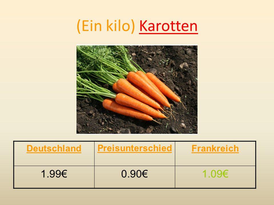 (Ein kilo) Karotten DeutschlandPreisunterschiedFrankreich 1.990.901.09