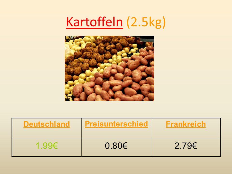 Kartoffeln (2.5kg) DeutschlandPreisunterschiedFrankreich 1.990.802.79