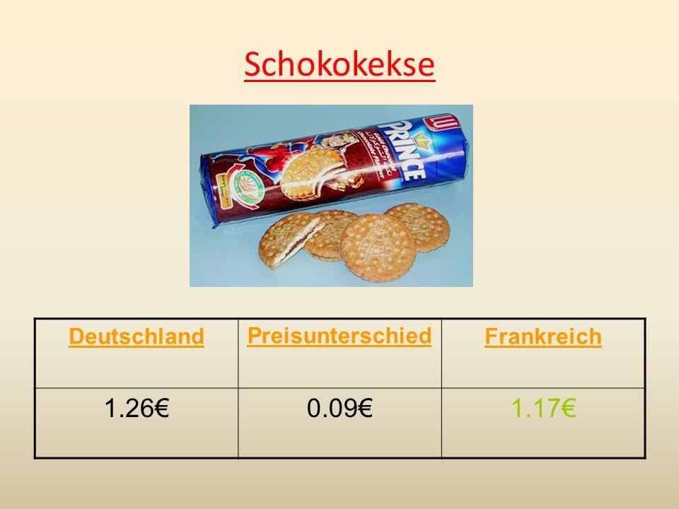 Schokokekse DeutschlandPreisunterschiedFrankreich 1.260.091.17