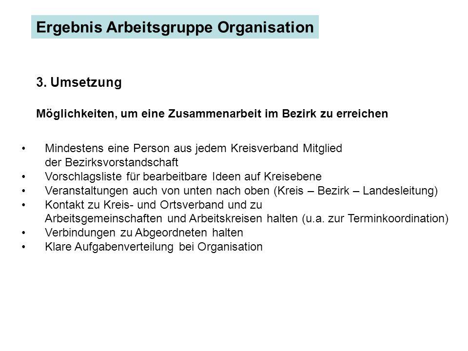 Ergebnis Arbeitsgruppe Organisation 3.