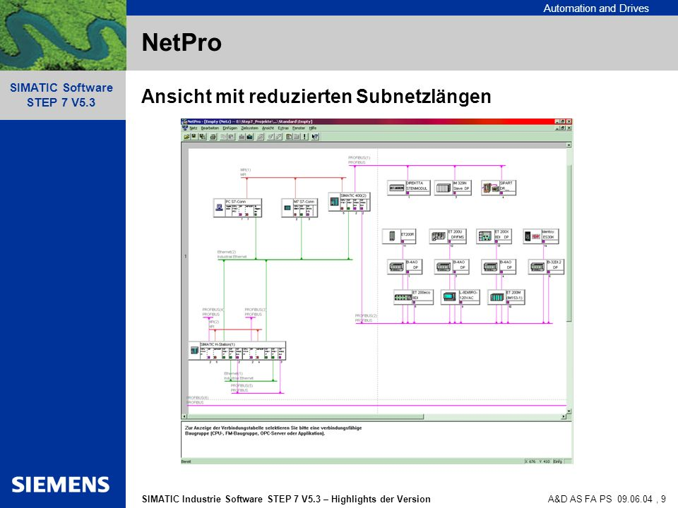Automation and Drives SIMATIC Industrie Software STEP 7 V5.3 – Highlights der Version SIMATIC Software STEP 7 V5.3 A&D AS FA PS 09.06.04, 9 NetPro Ans