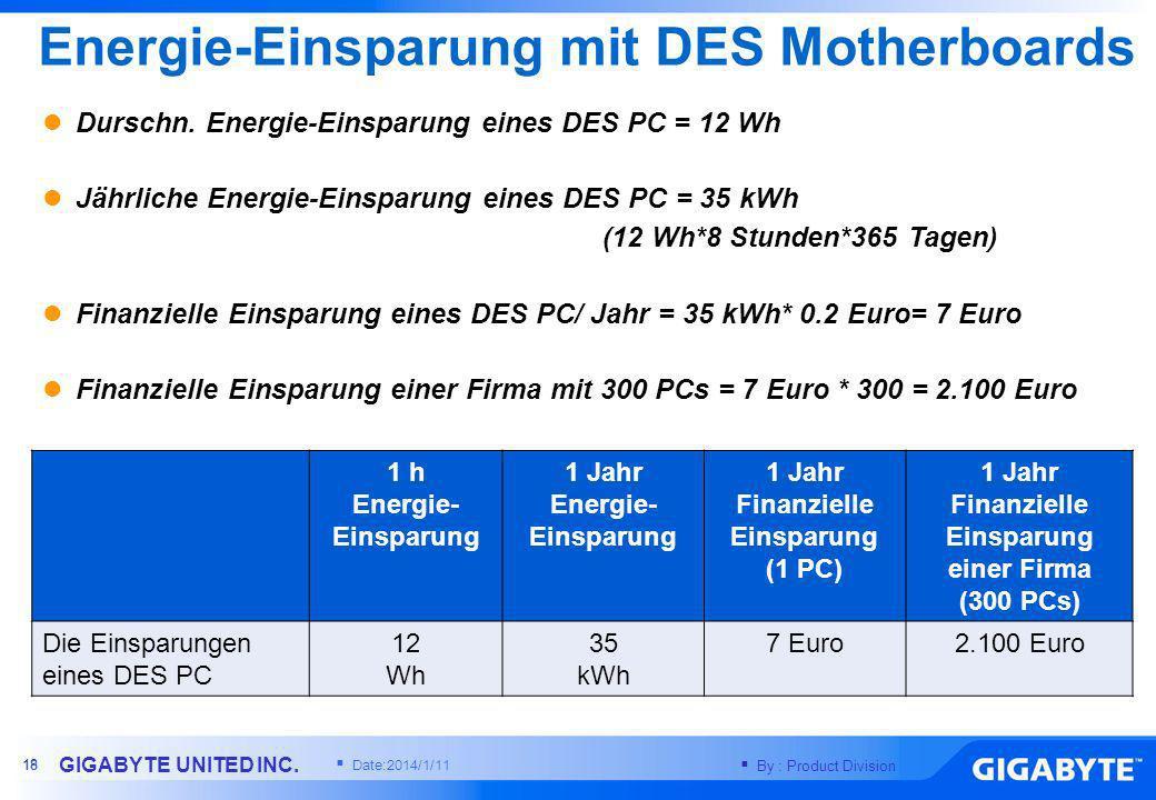 By : Product Division GIGABYTE UNITED INC. 17 Date:2014/1/11 Vorteile von Dynamic Energy Saver Kostenersparnis Umweltschutz