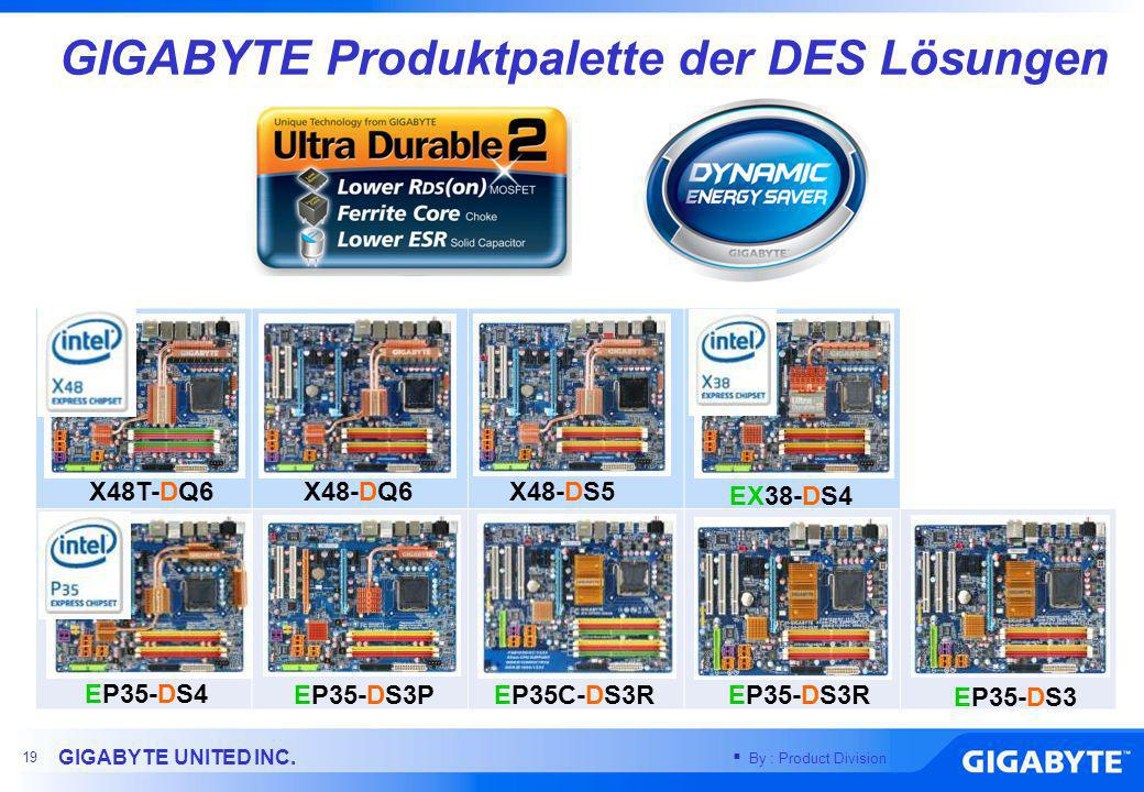 By : Product Division GIGABYTE UNITED INC. 18 Date:2014/1/11 Energie-Einsparung mit DES Motherboards 1 h Energie- Einsparung 1 Jahr Energie- Einsparun