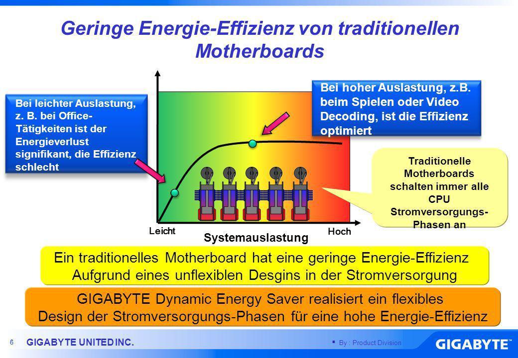 By : Product Division GIGABYTE UNITED INC. 5 Stromversorgung auf dem Motherboard CPU Stromversorgungs-Diagramm Aufgrund von Scheinwiderständen der Kom