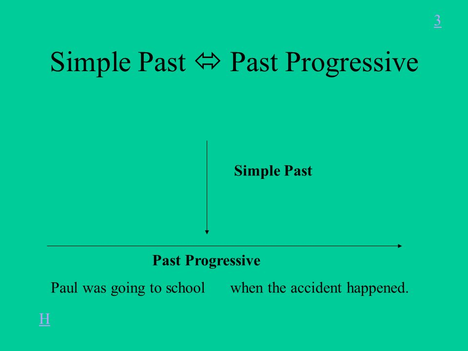 Simple Past Past Progressive Simple Past Past Progressive Paul was going to schoolwhen the accident happened.