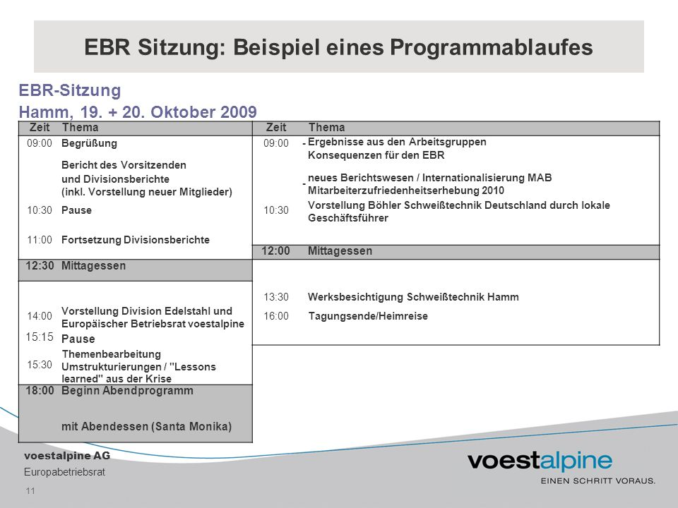 voestalpine AG Europabetriebsrat 11 EBR Sitzung: Beispiel eines Programmablaufes EBR-Sitzung Hamm, 19.