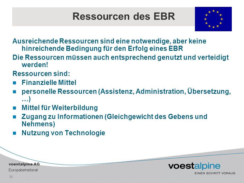 voestalpine AG Europabetriebsrat 12 Ausreichende Ressourcen sind eine notwendige, aber keine hinreichende Bedingung für den Erfolg eines EBR Die Ressourcen müssen auch entsprechend genutzt und verteidigt werden.