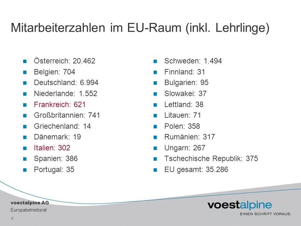 voestalpine AG Europabetriebsrat 6 Mitarbeiterzahlen im EU-Raum (inkl.
