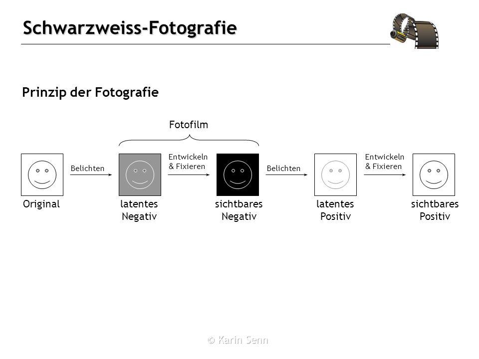 Schwarzweiss-Fotografie Belichten Original Belichten latentes Negativ Entwickeln & Fixieren sichtbares Negativ latentes Positiv Entwickeln & Fixieren sichtbares Positiv Fotofilm Prinzip der Fotografie