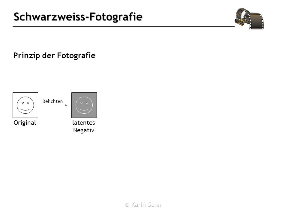 Schwarzweiss-Fotografie Belichten des Fotopapiers unbelichtetes Fotopapier AgBr-Kristalle durch sichtbares Negativ belichten