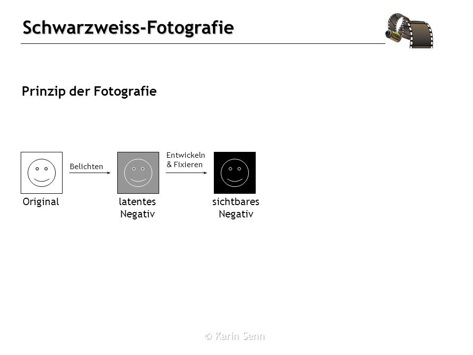 Schwarzweiss-Fotografie Original Belichten latentes Negativ Entwickeln & Fixieren sichtbares Negativ Fotofilm Prinzip der Fotografie