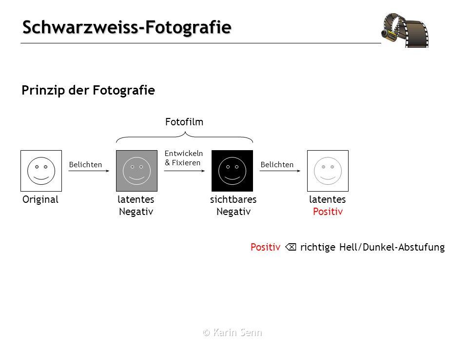 Schwarzweiss-Fotografie Fixieren des Films löst die noch vorhandenen Ag + -Ionen aus der Filmbeschichtung heraus: basisches Entwicklerbad saures Stoppbad Fixierbad Entwicklung AgBr (s) + 2 S 2 O 3 2 - (aq) [Ag(S 2 O 3 ) 2 ] 3 - (aq) + Br - (aq) Fixiersalz Na 2 S 2 O 3 :