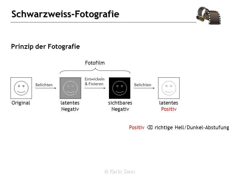 Schwarzweiss-Fotografie Belichten des Films 2 Ag + + 2 Br - E˚ = -0.26 V