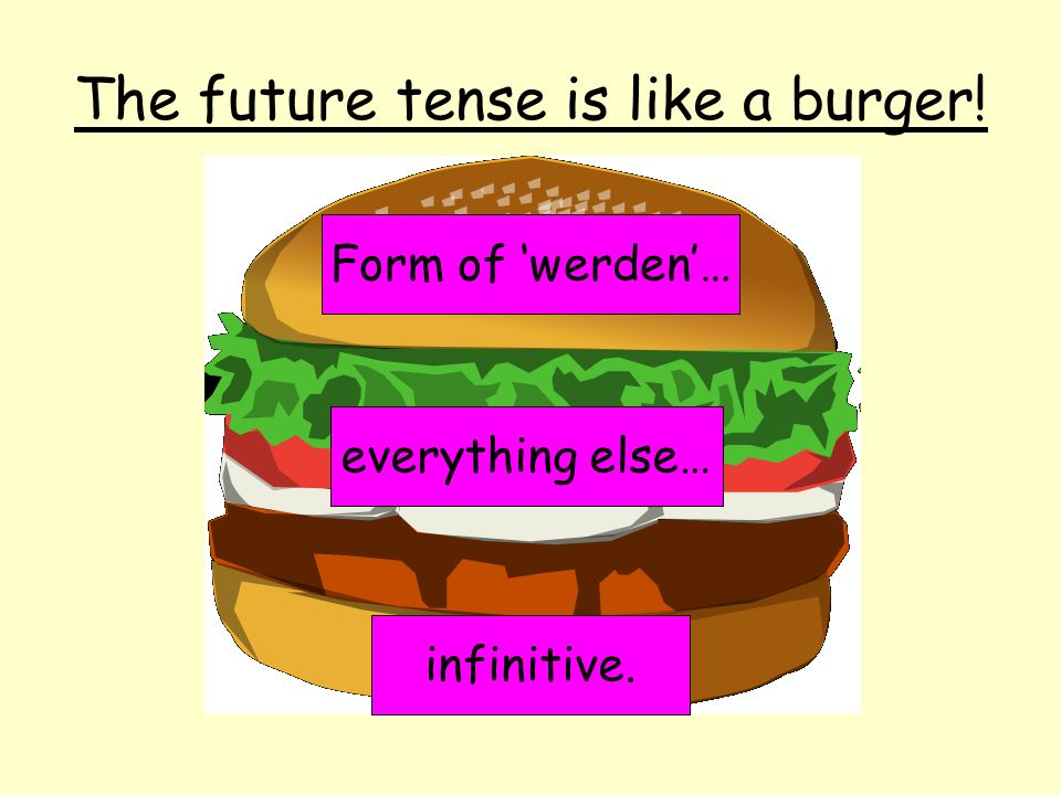 The future tense is like a burger! Form of werden… infinitive. everything else…