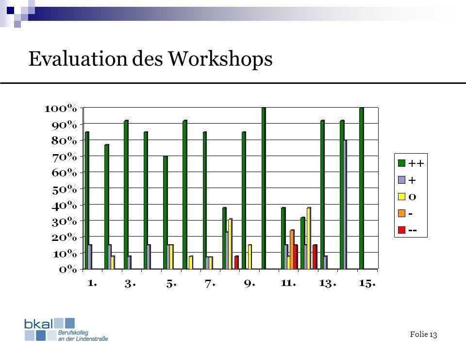Folie 13 Evaluation des Workshops