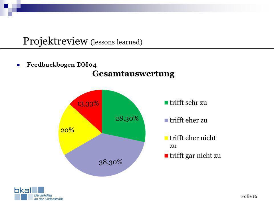 Folie 16 Feedbackbogen DM04 Projektreview (lessons learned)